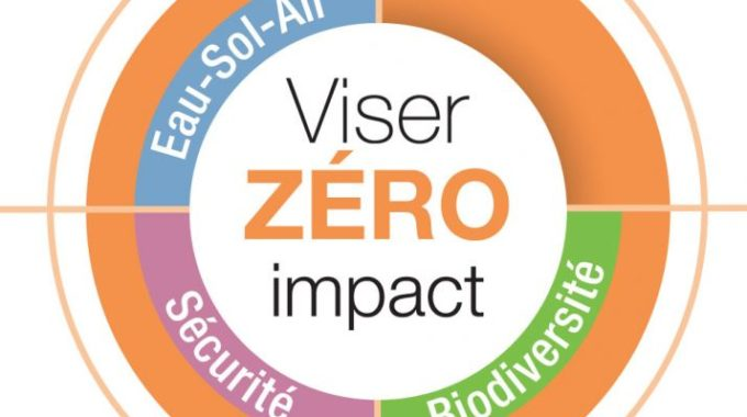 Bonnes Pratiques D'utilisation Des Phytos : Zéro Impact